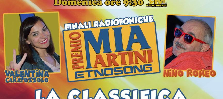Fase radiofonica e voto Etnosong